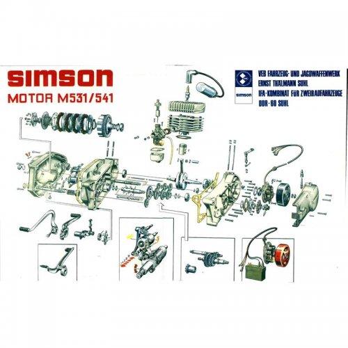 Simson Technik